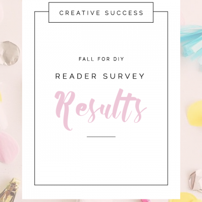 Reader Survey – Results!